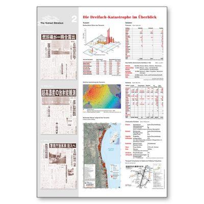 Informationstafel zur Dreifach-Katastrophe in Japan zu Anlass der grossen Spendenaktion im Schmiedenhof, Basel